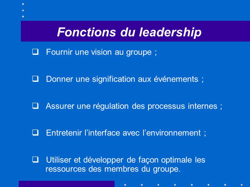 Fonctions du leadership