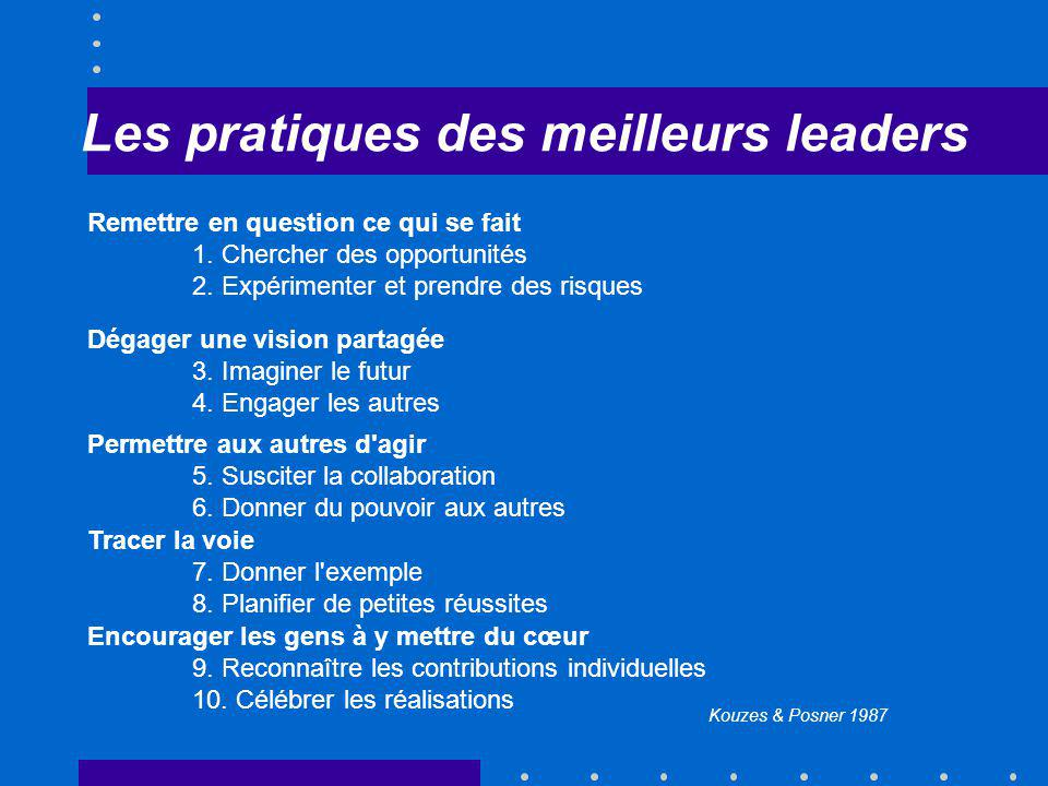 Les pratiques des meilleurs leaders
