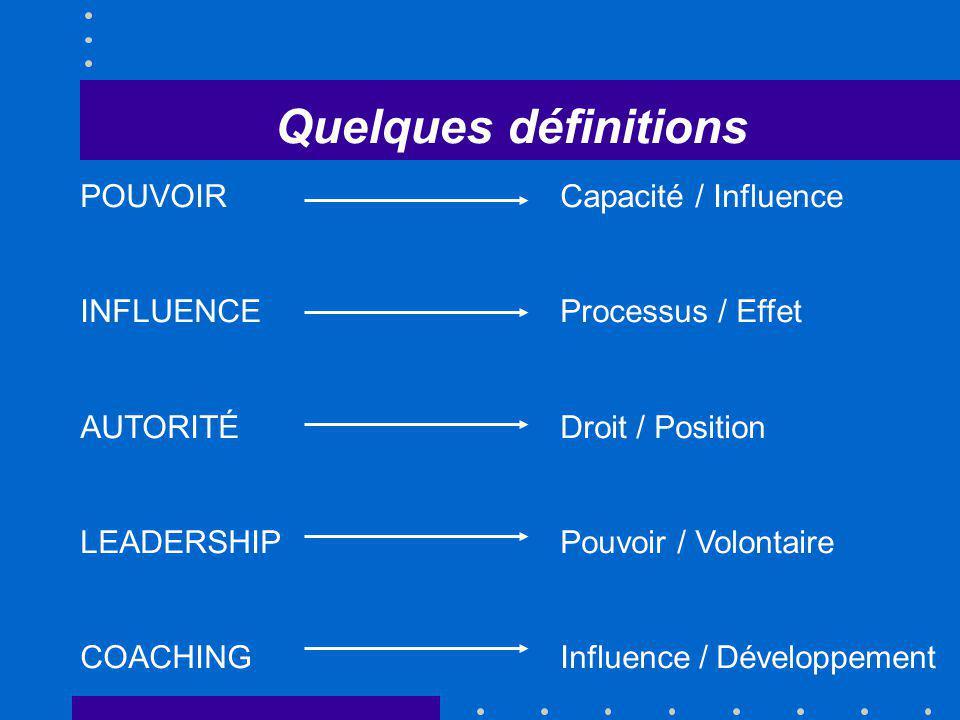 Quelques définitions POUVOIR Capacité / Influence