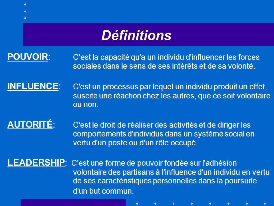 Définitions POUVOIR: C'est la capacité qu a un individu d influencer les forces sociales dans le sens de ses intérêts et de sa volonté.