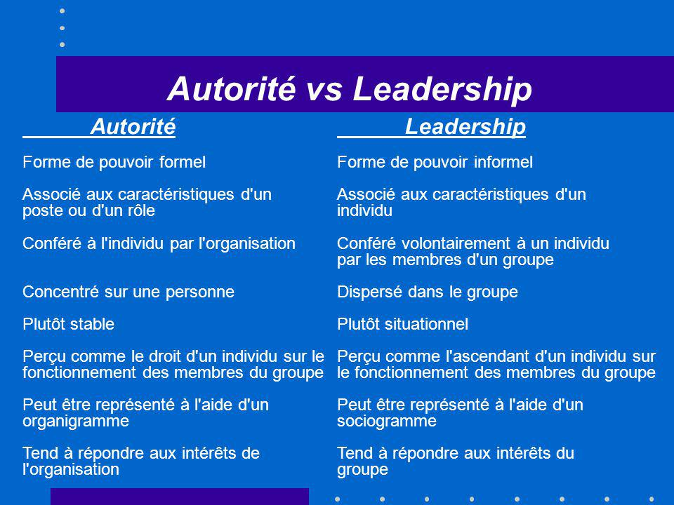 Autorité vs Leadership