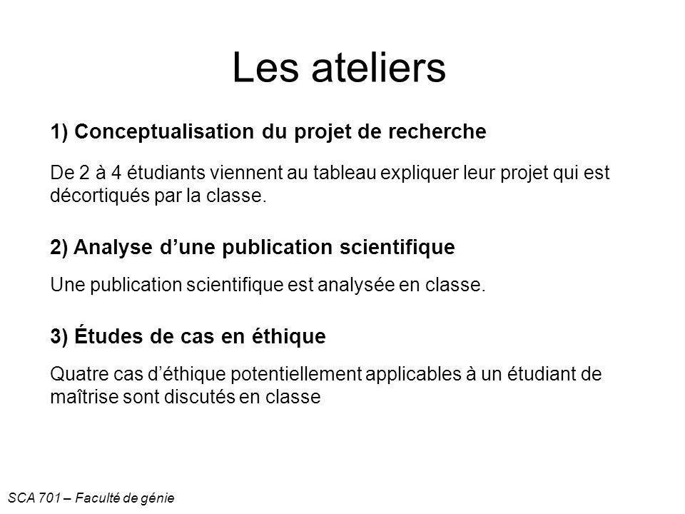 Les ateliers 1) Conceptualisation du projet de recherche