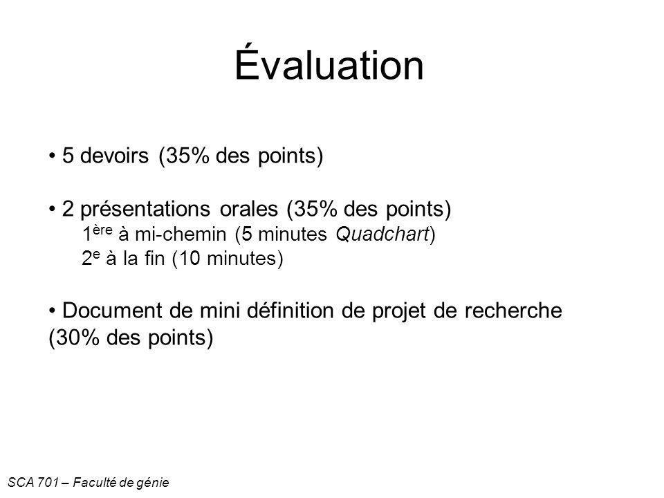 Évaluation 5 devoirs (35% des points)
