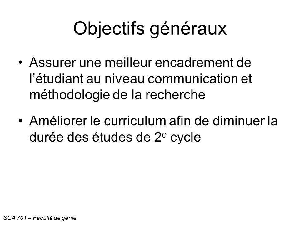 Objectifs généraux Assurer une meilleur encadrement de l'étudiant au niveau communication et méthodologie de la recherche.