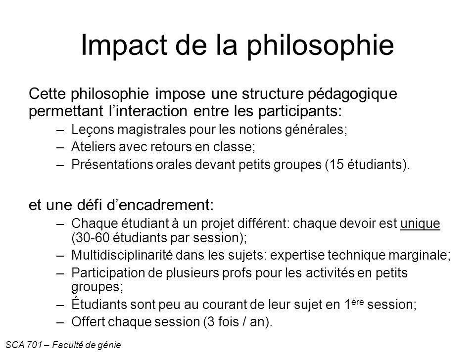 Impact de la philosophie