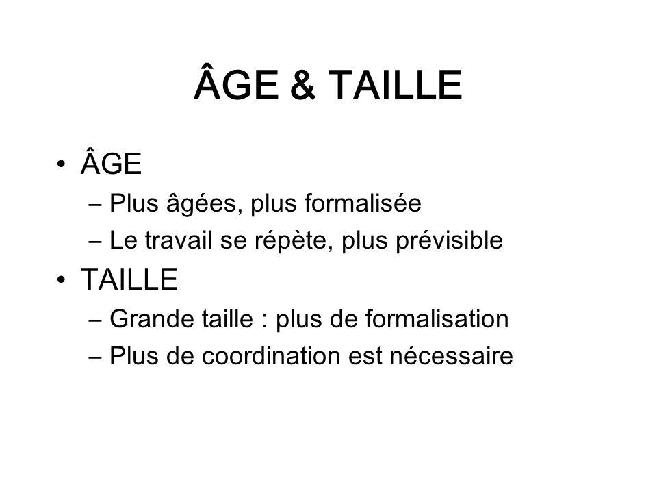 ÂGE & TAILLE ÂGE TAILLE Plus âgées, plus formalisée