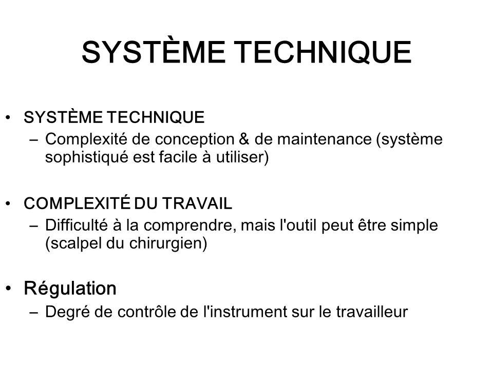 SYSTÈME TECHNIQUE Régulation SYSTÈME TECHNIQUE