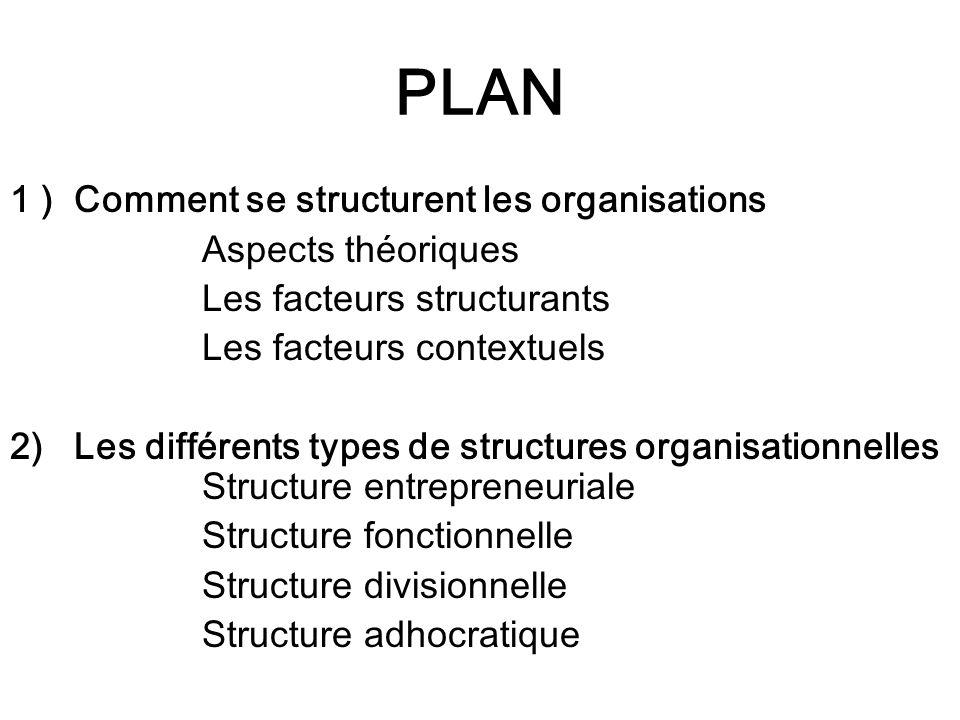 PLAN 1 ) Comment se structurent les organisations Aspects théoriques