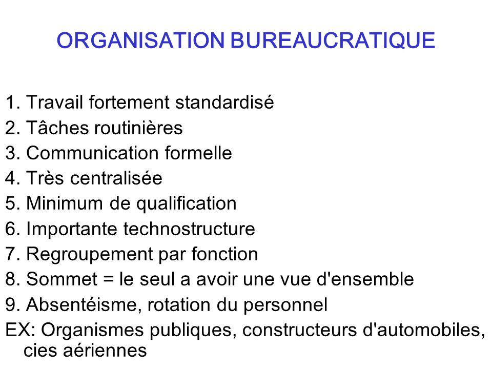 ORGANISATION BUREAUCRATIQUE