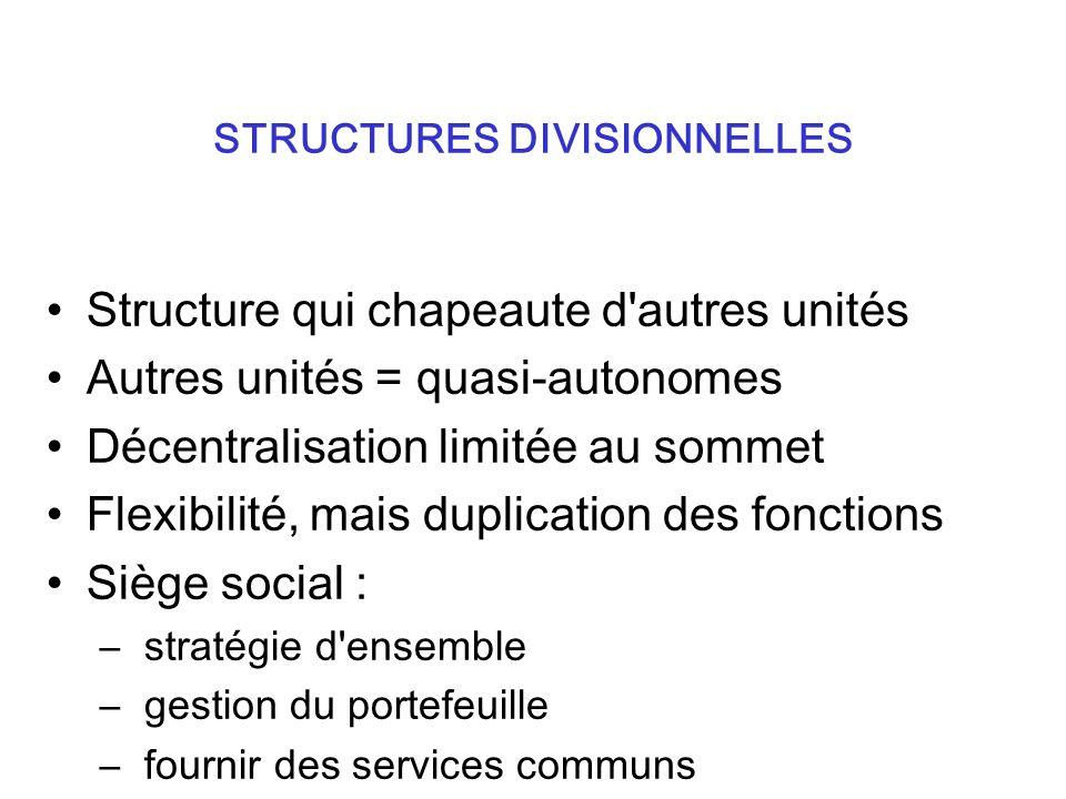 STRUCTURES DIVISIONNELLES
