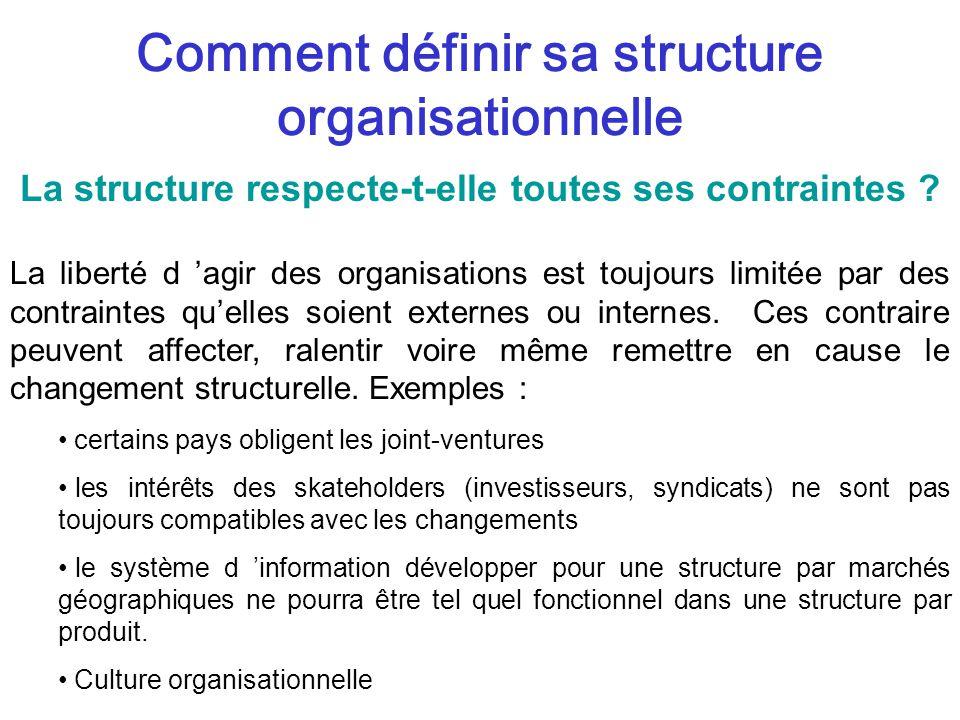 Comment définir sa structure organisationnelle