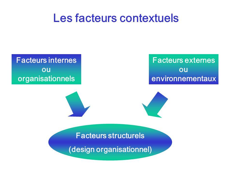 Les facteurs contextuels