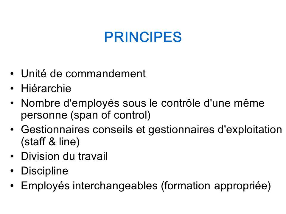 PRINCIPES Unité de commandement Hiérarchie