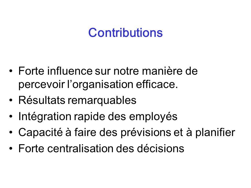 Contributions Forte influence sur notre manière de percevoir l'organisation efficace. Résultats remarquables.