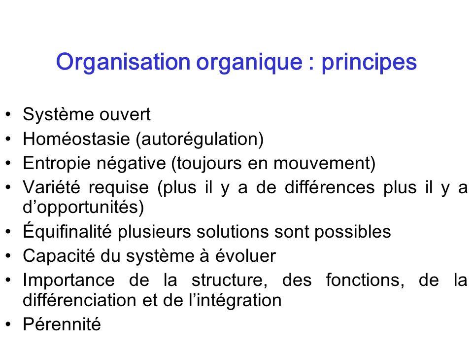 Organisation organique : principes