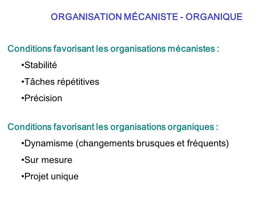 ORGANISATION MÉCANISTE - ORGANIQUE