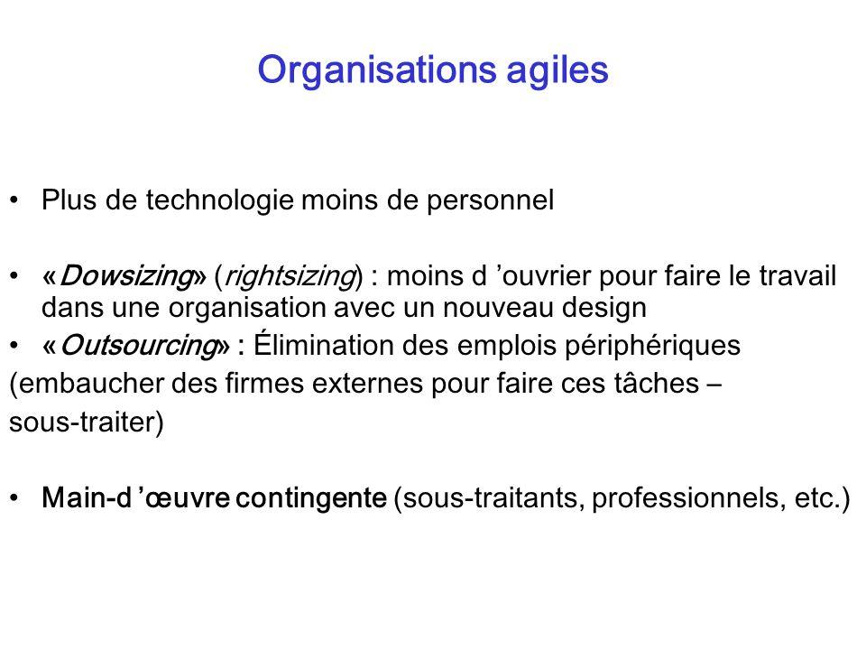 Organisations agiles Plus de technologie moins de personnel