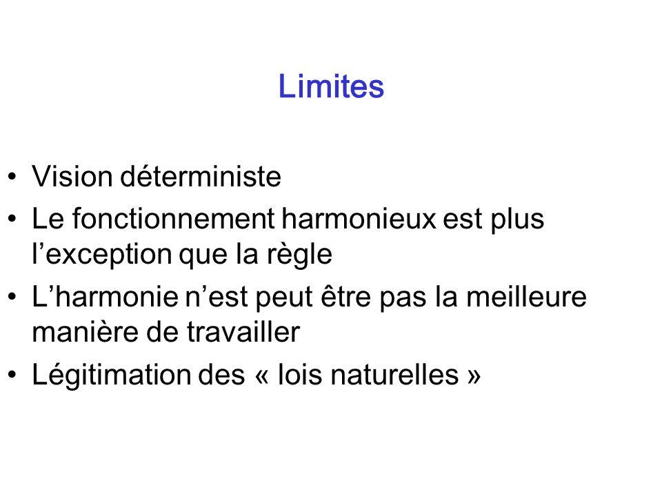 Limites Vision déterministe