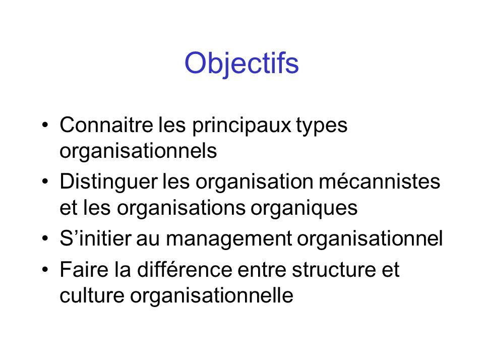 Objectifs Connaitre les principaux types organisationnels