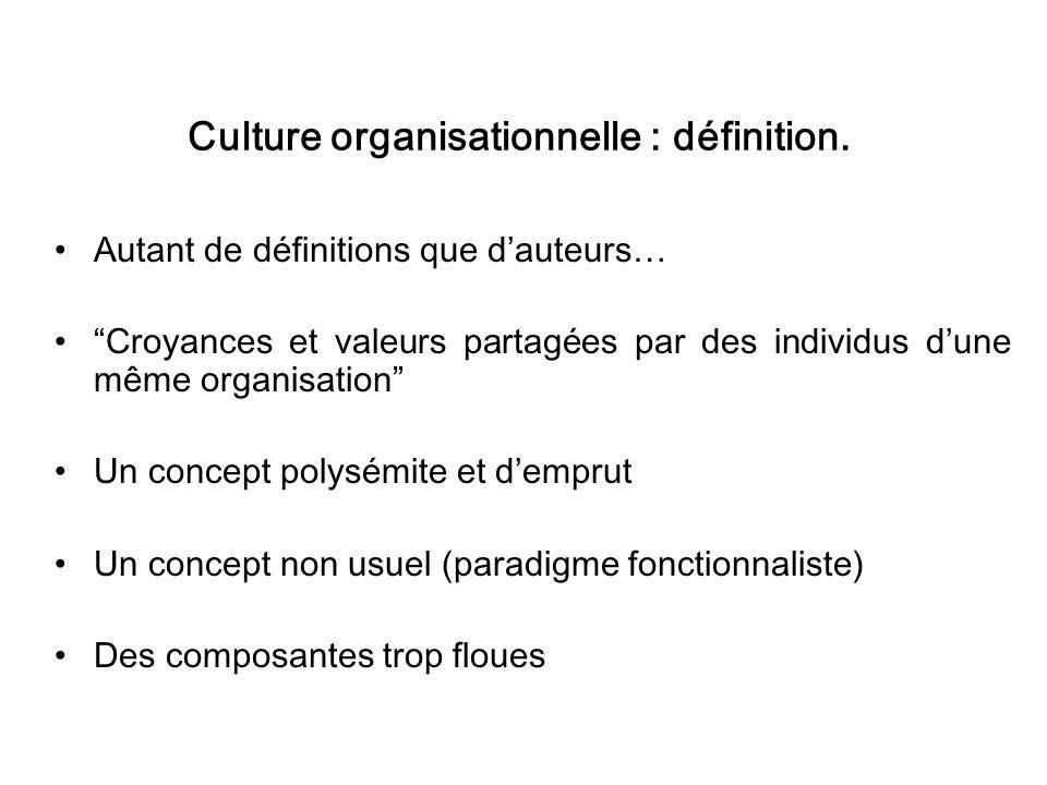 Culture organisationnelle : définition.