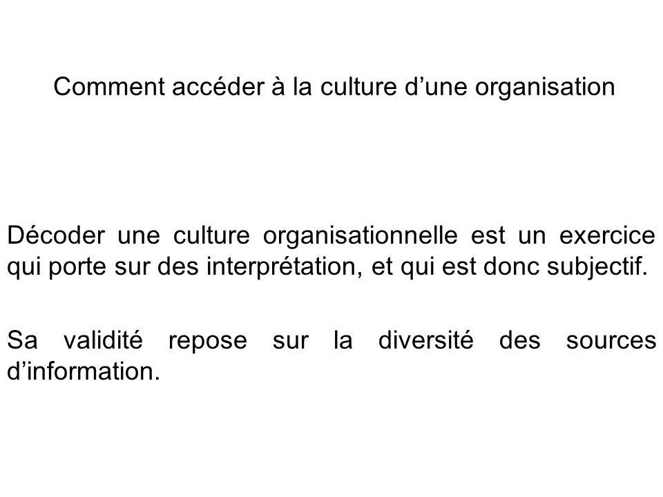 Comment accéder à la culture d'une organisation