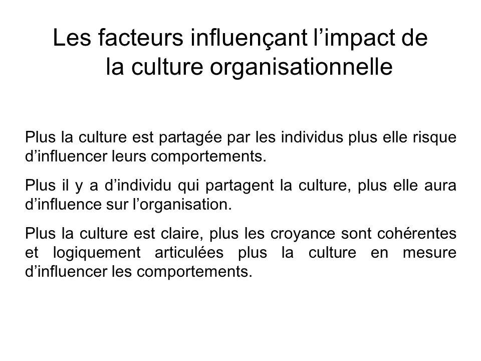 Les facteurs influençant l'impact de la culture organisationnelle