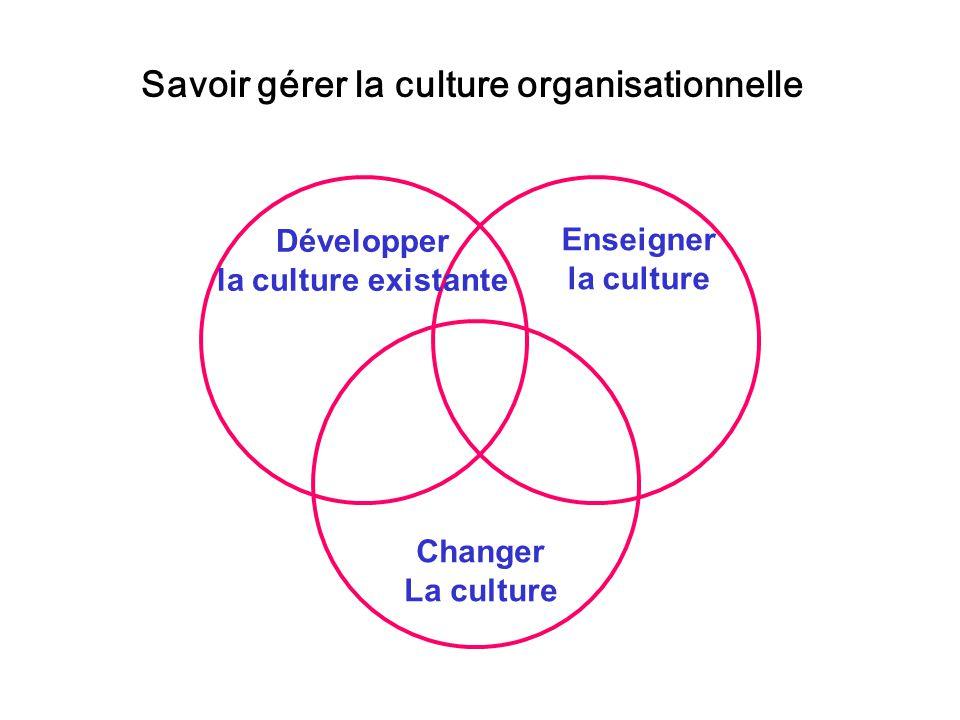 Savoir gérer la culture organisationnelle