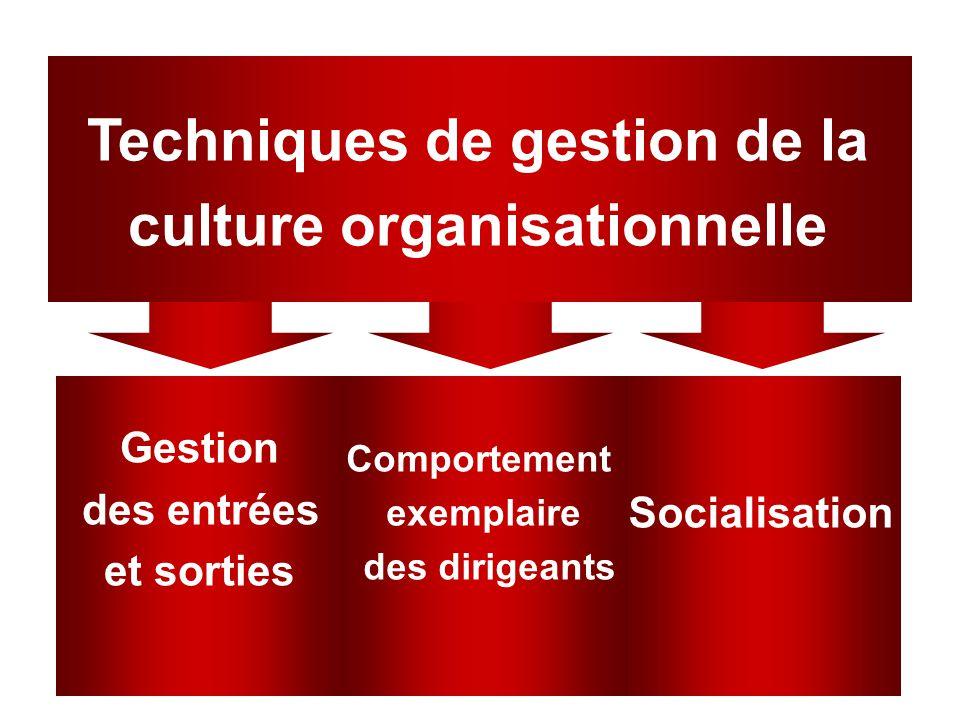 Techniques de gestion de la culture organisationnelle