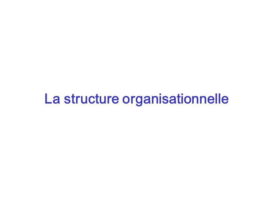 La structure organisationnelle
