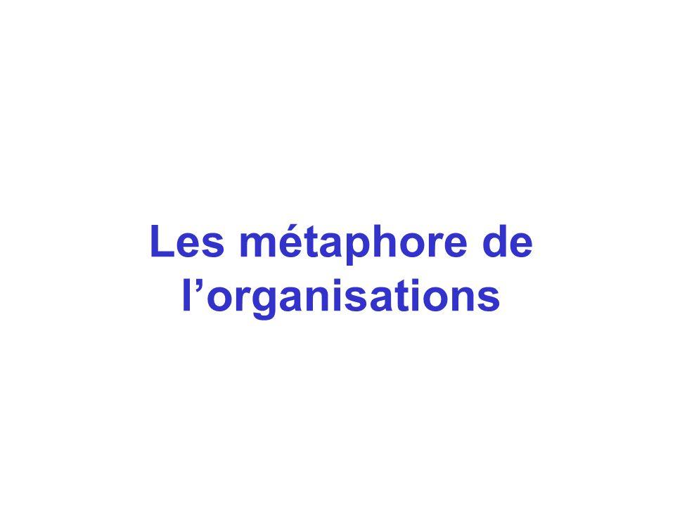 Les métaphore de l'organisations