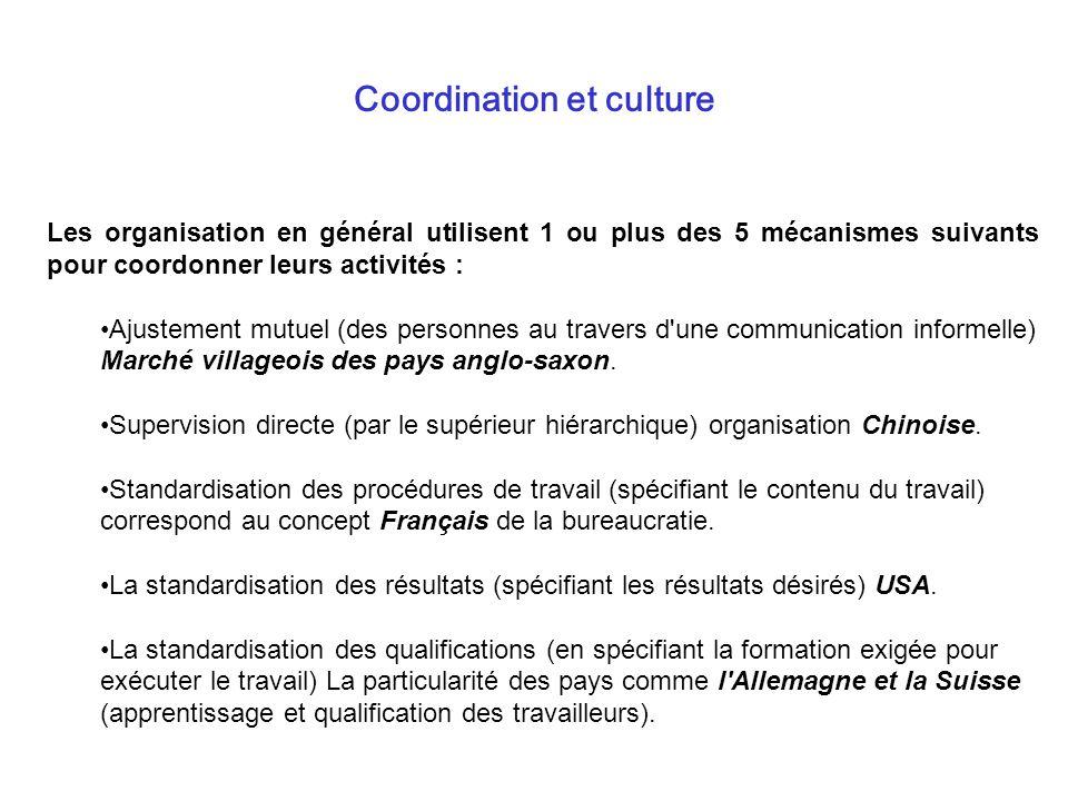 Coordination et culture