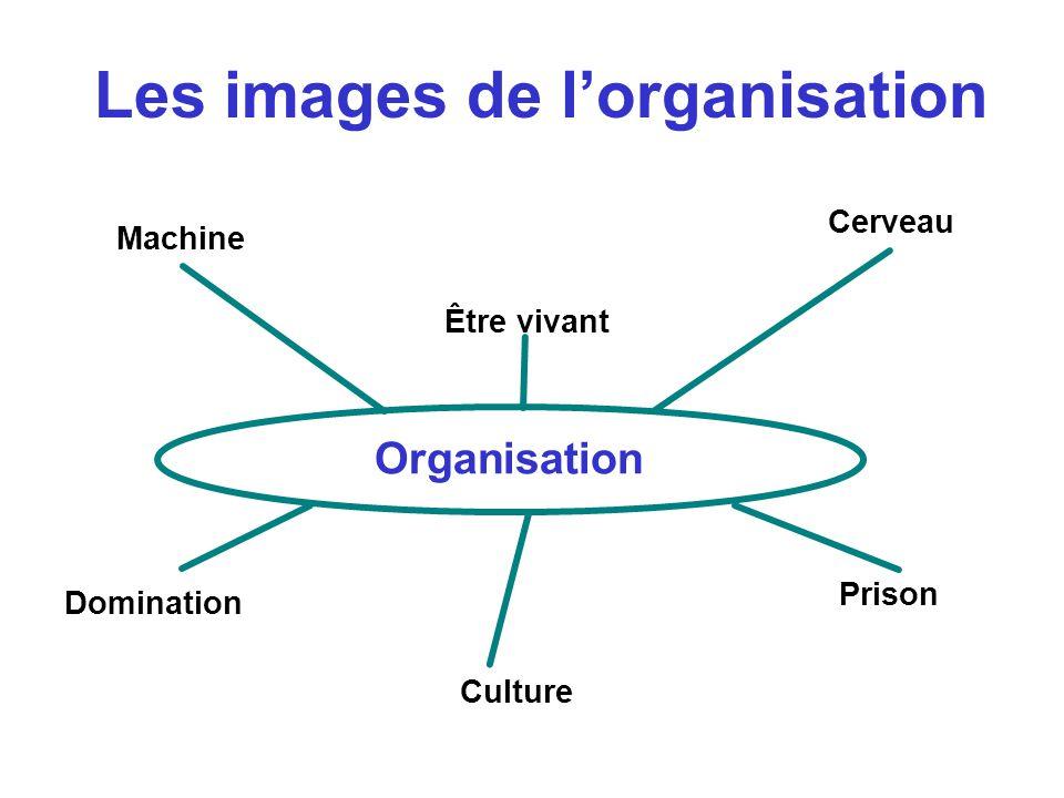 Les images de l'organisation