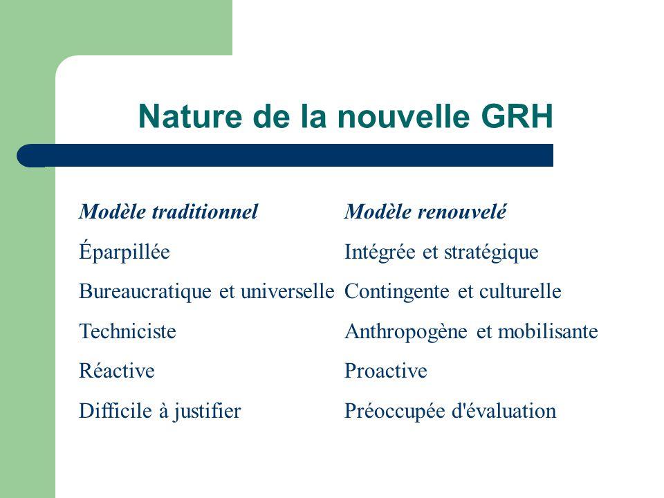 Nature de la nouvelle GRH