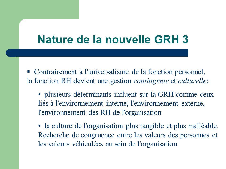 Nature de la nouvelle GRH 3