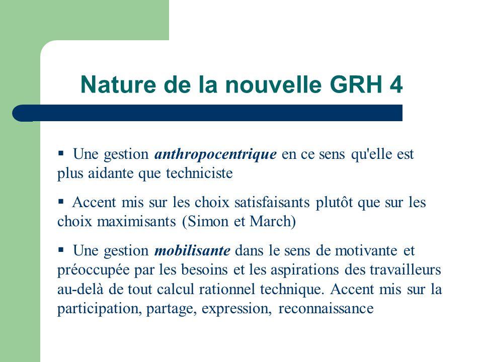 Nature de la nouvelle GRH 4