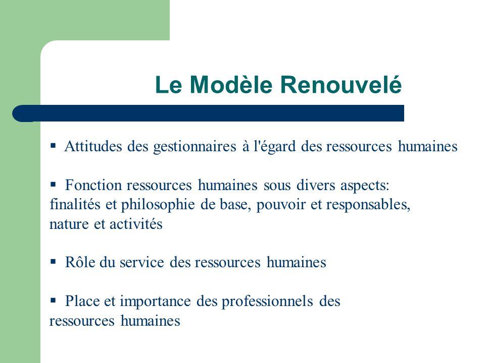 Le Modèle Renouvelé Attitudes des gestionnaires à l égard des ressources humaines. Fonction ressources humaines sous divers aspects: