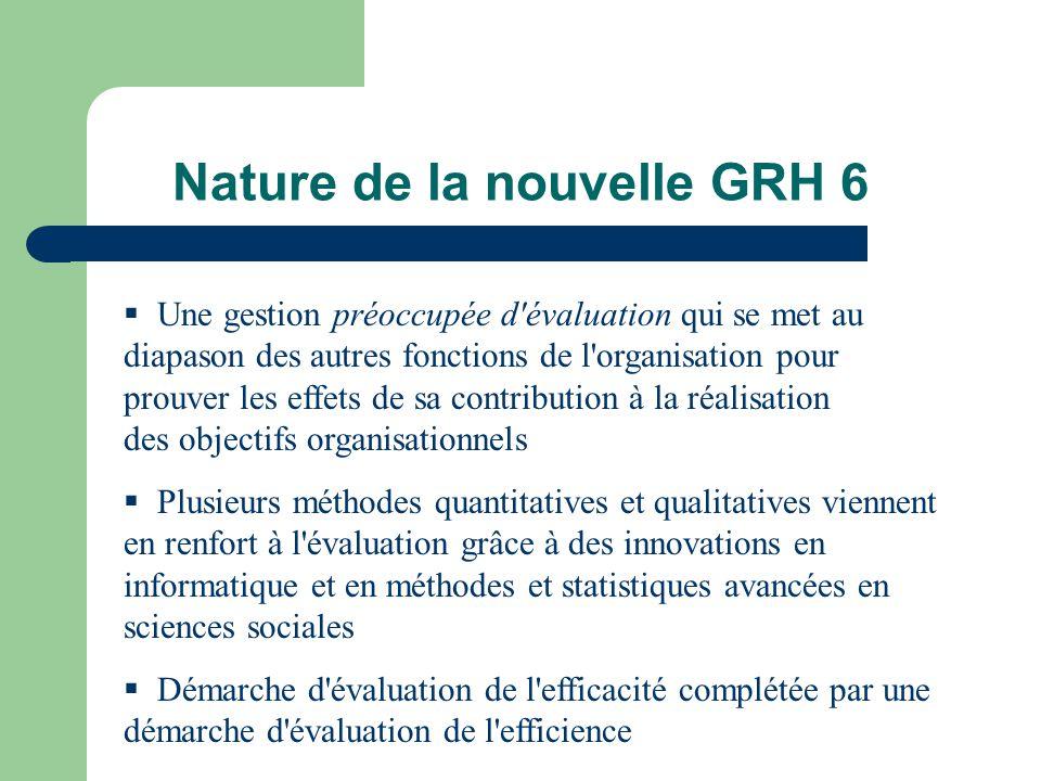 Nature de la nouvelle GRH 6