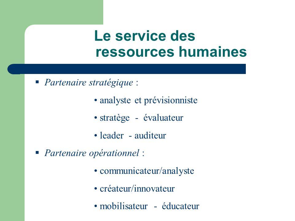 Le service des ressources humaines