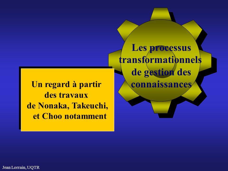 Les processus transformationnels de gestion des connaissances