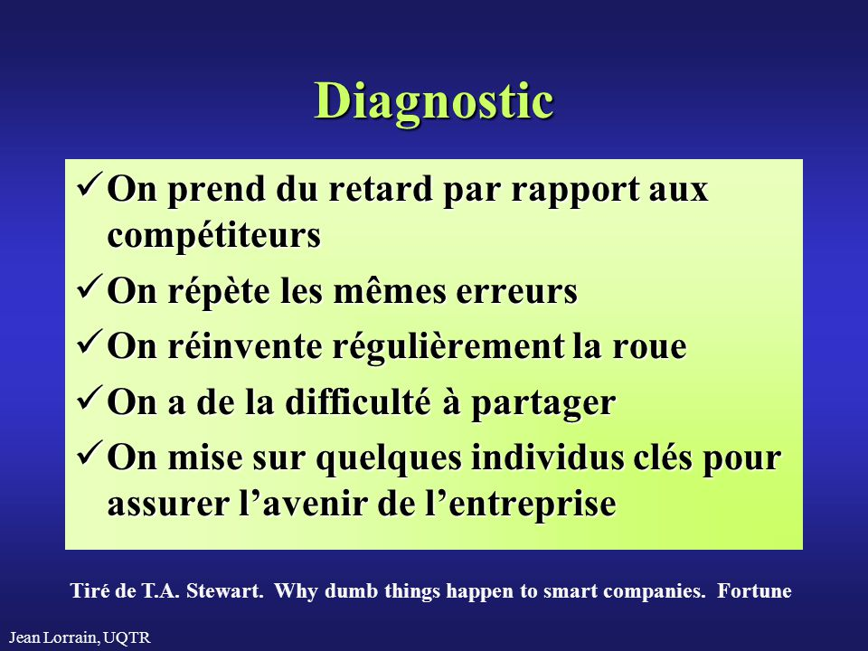 Diagnostic On prend du retard par rapport aux compétiteurs