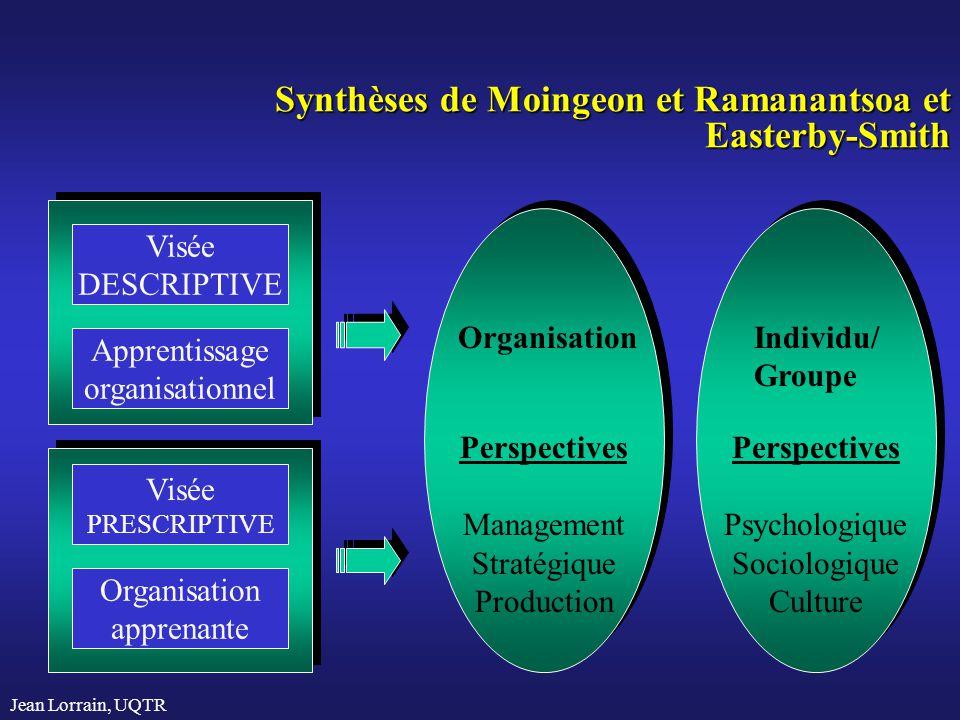 Synthèses de Moingeon et Ramanantsoa et Easterby-Smith
