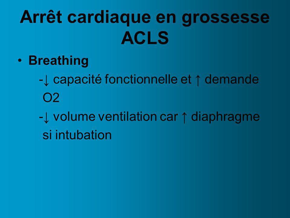 Arrêt cardiaque en grossesse ACLS