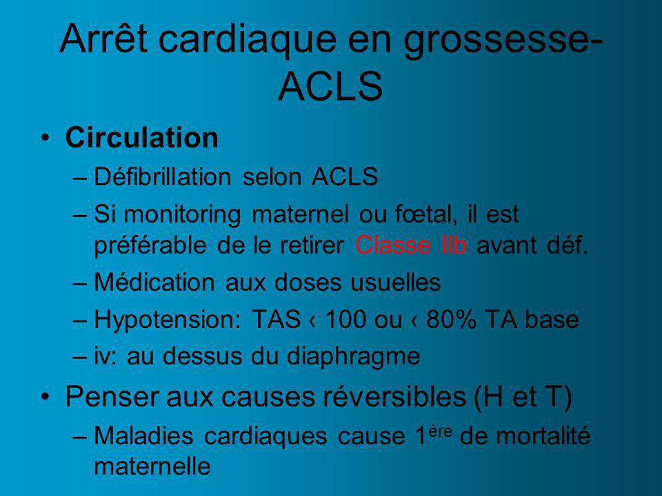 Arrêt cardiaque en grossesse-ACLS