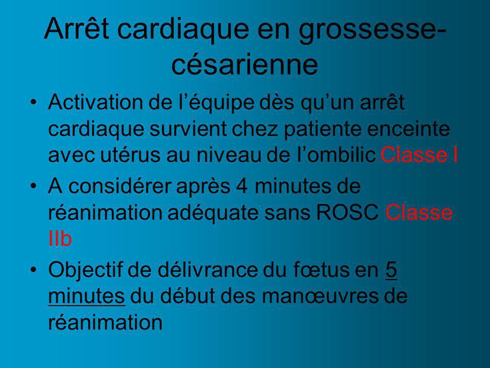 Arrêt cardiaque en grossesse-césarienne