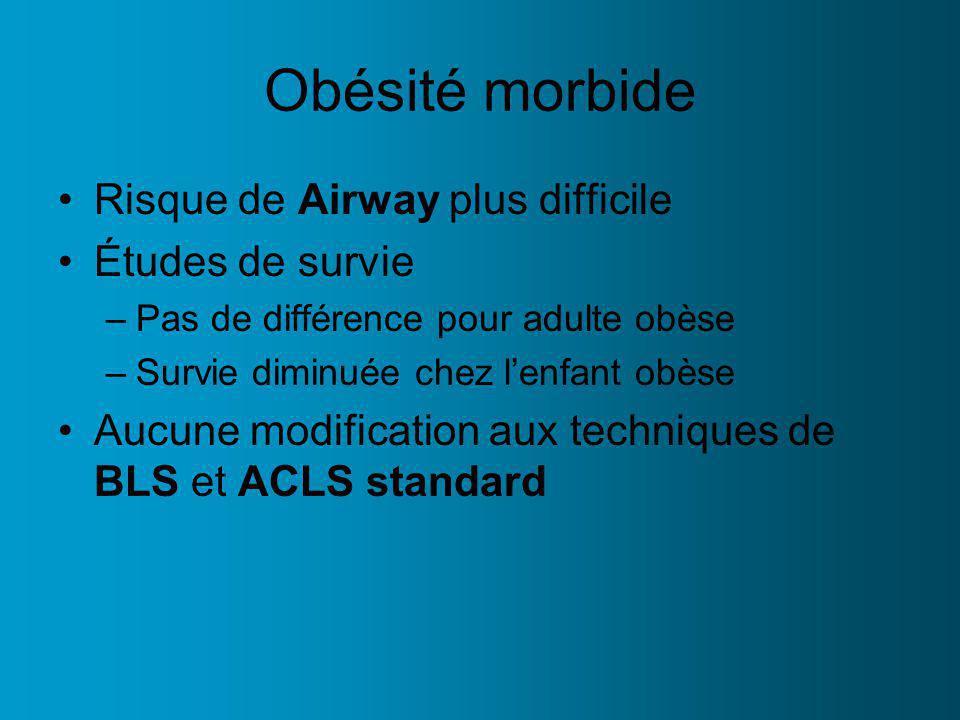 Obésité morbide Risque de Airway plus difficile Études de survie