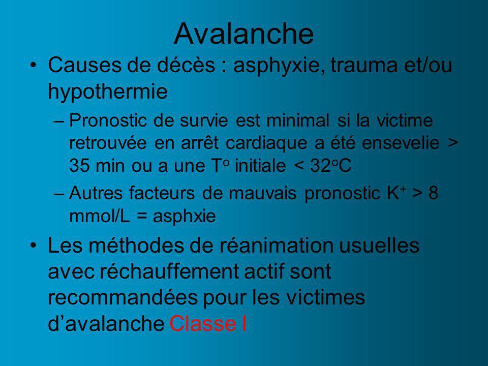 Avalanche Causes de décès : asphyxie, trauma et/ou hypothermie