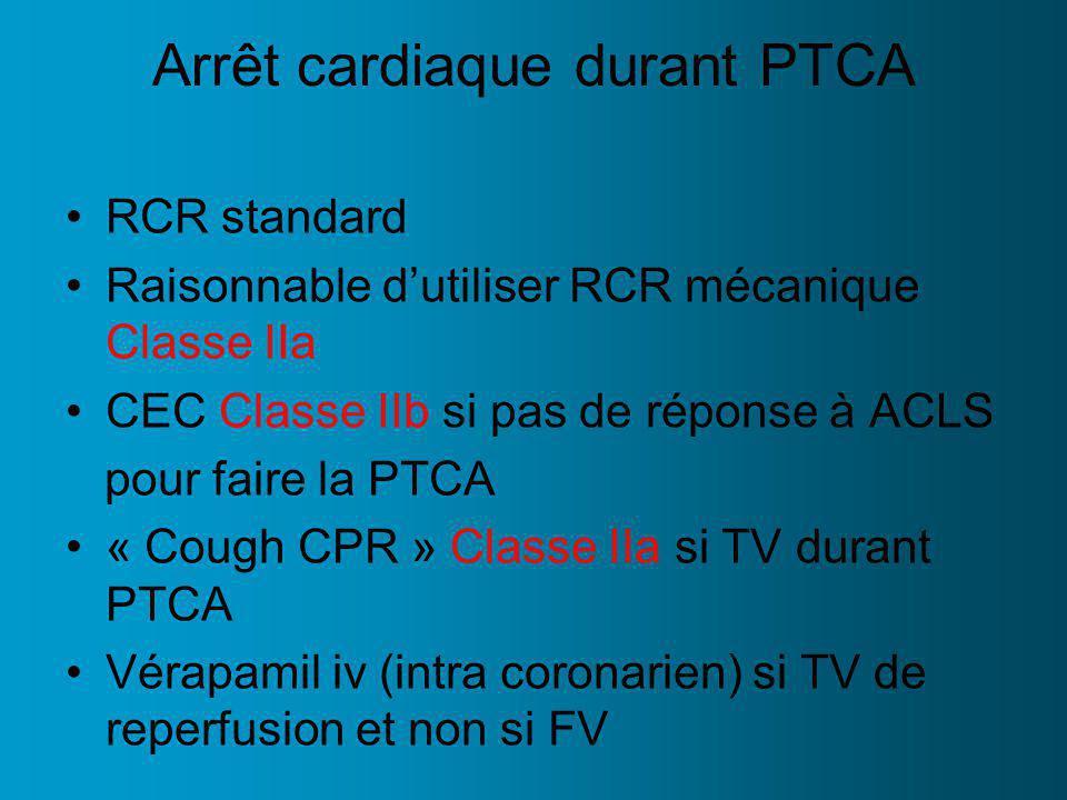 Arrêt cardiaque durant PTCA