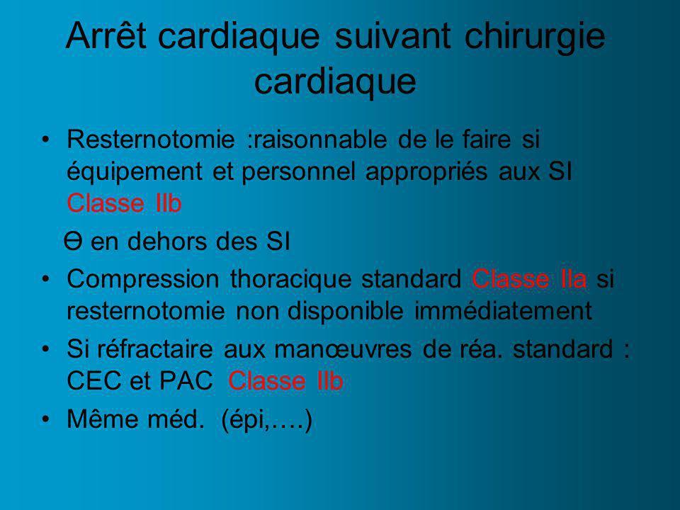 Arrêt cardiaque suivant chirurgie cardiaque