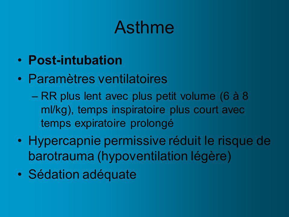 Asthme Post-intubation Paramètres ventilatoires