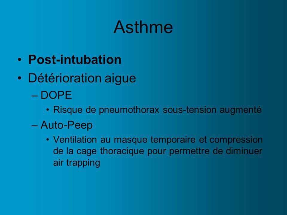 Asthme Post-intubation Détérioration aigue DOPE Auto-Peep